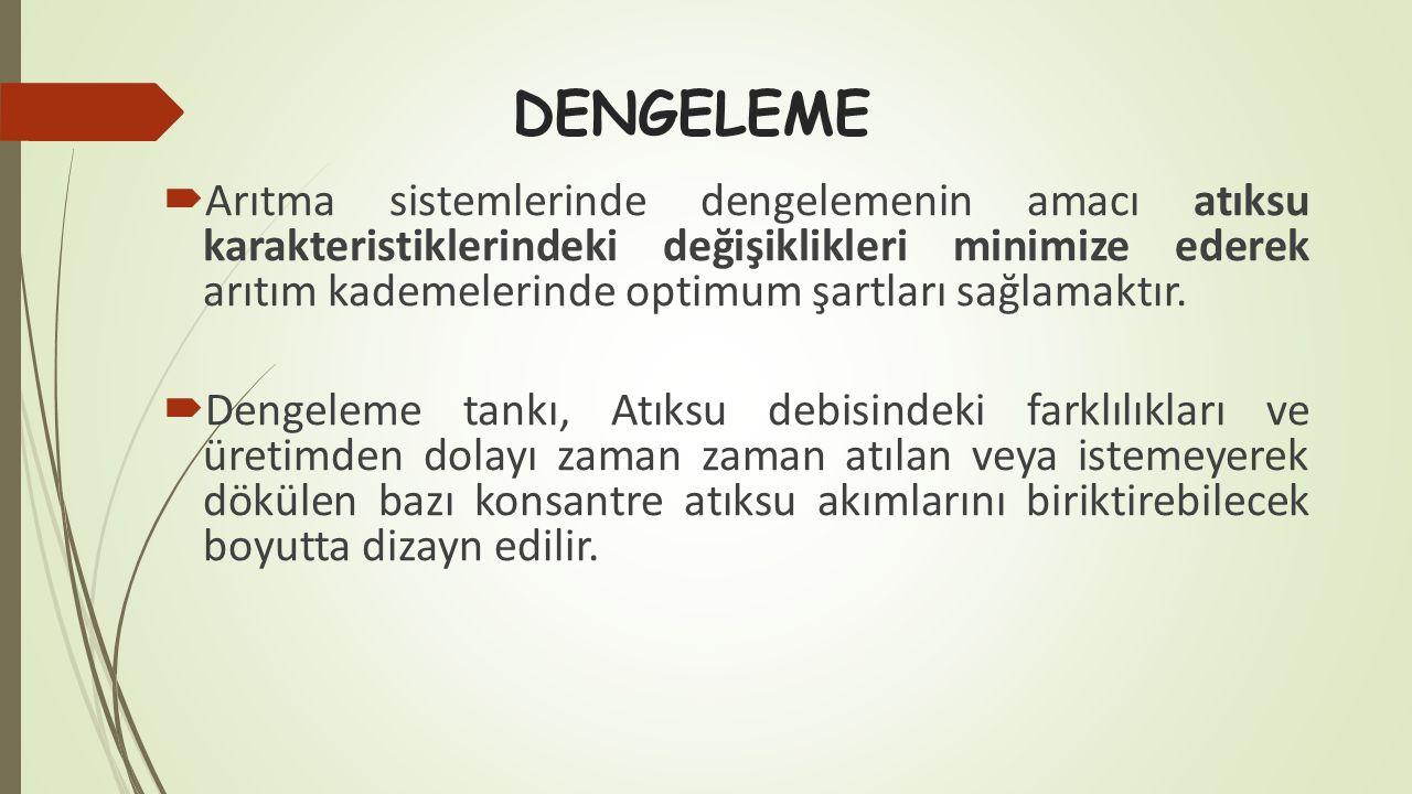 DENGELEME