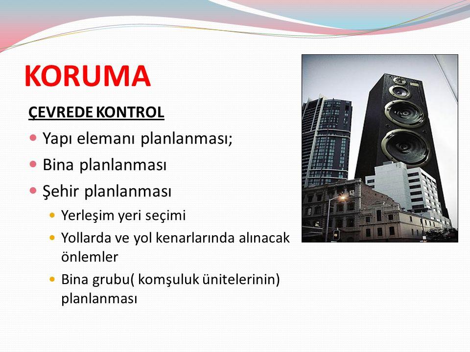 KORUMA Yapı elemanı planlanması; Bina planlanması Şehir planlanması