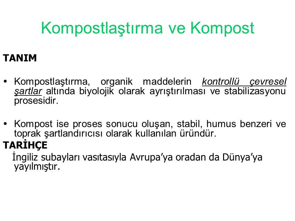 Kompostlaştırma ve Kompost
