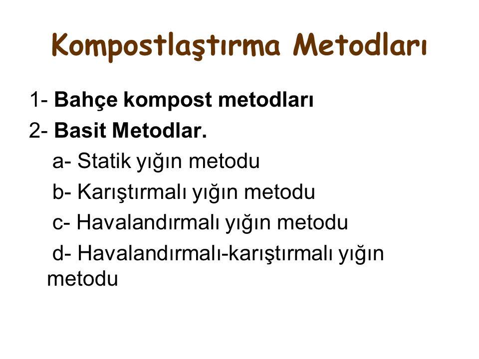 Kompostlaştırma Metodları