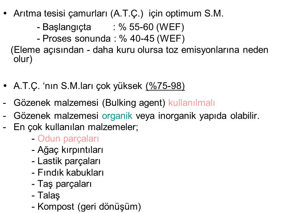 Arıtma tesisi çamurları (A.T.Ç.) için optimum S.M.