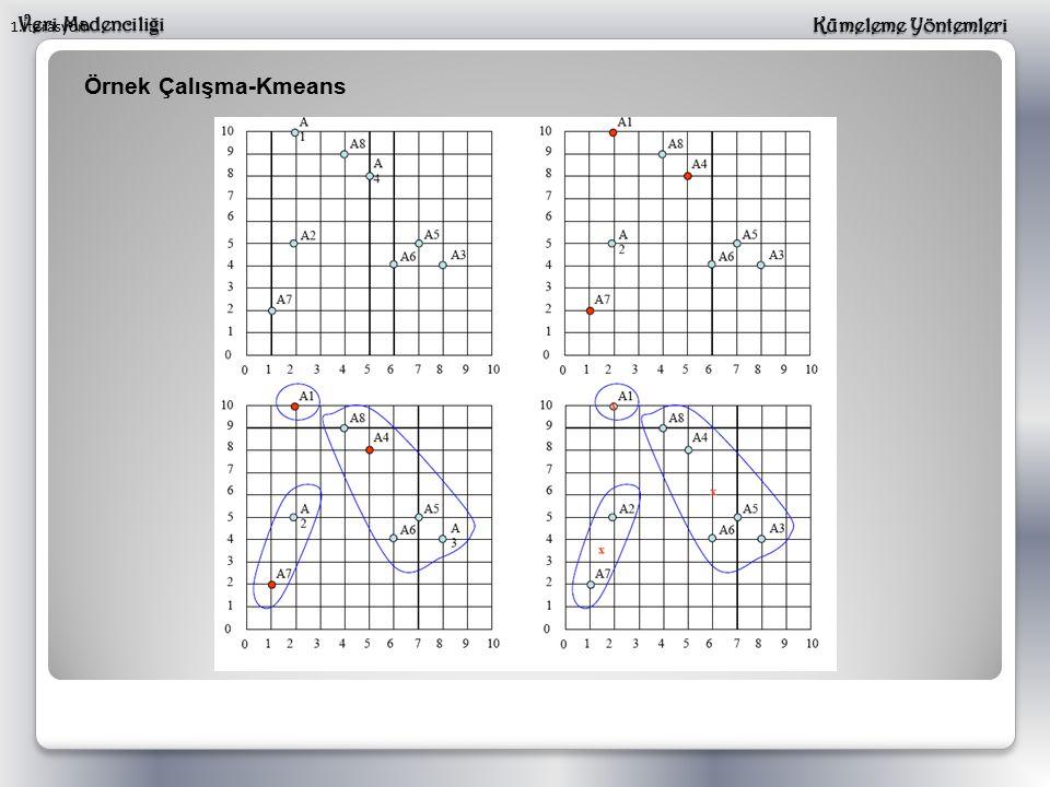 1.İterasyon Veri Madenciliği Kümeleme Yöntemleri Örnek Çalışma-Kmeans