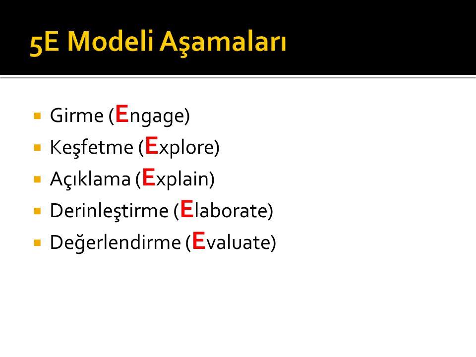 5E Modeli Aşamaları Girme (Engage) Keşfetme (Explore)