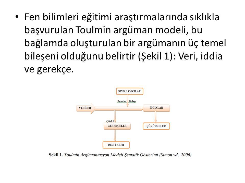 Fen bilimleri eğitimi araştırmalarında sıklıkla başvurulan Toulmin argüman modeli, bu bağlamda oluşturulan bir argümanın üç temel bileşeni olduğunu belirtir (Şekil 1): Veri, iddia ve gerekçe.