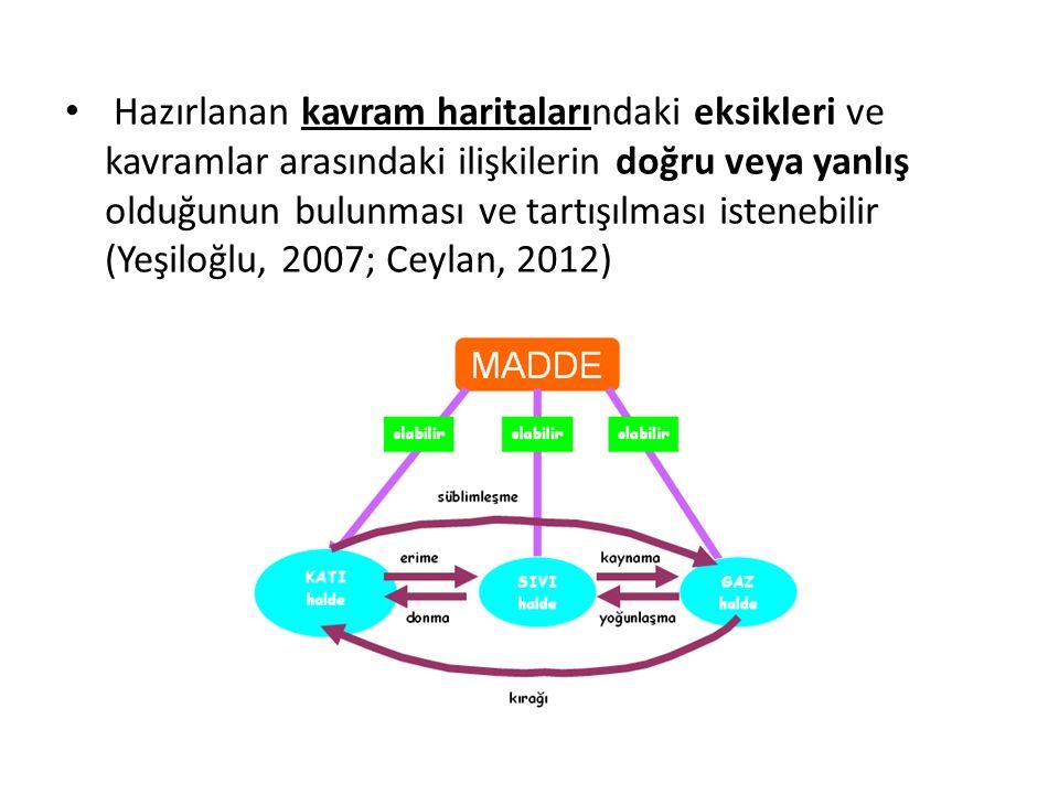Hazırlanan kavram haritalarındaki eksikleri ve kavramlar arasındaki ilişkilerin doğru veya yanlış olduğunun bulunması ve tartışılması istenebilir (Yeşiloğlu, 2007; Ceylan, 2012)