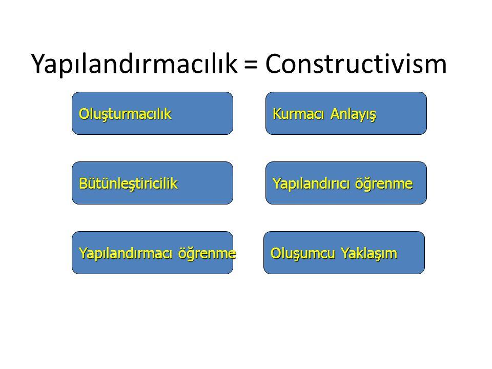 Yapılandırmacılık = Constructivism