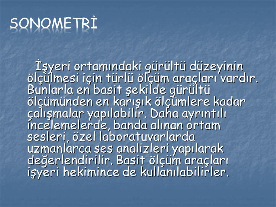 SONOMETRİ