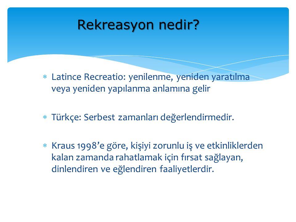 Rekreasyon nedir Latince Recreatio: yenilenme, yeniden yaratılma veya yeniden yapılanma anlamına gelir.