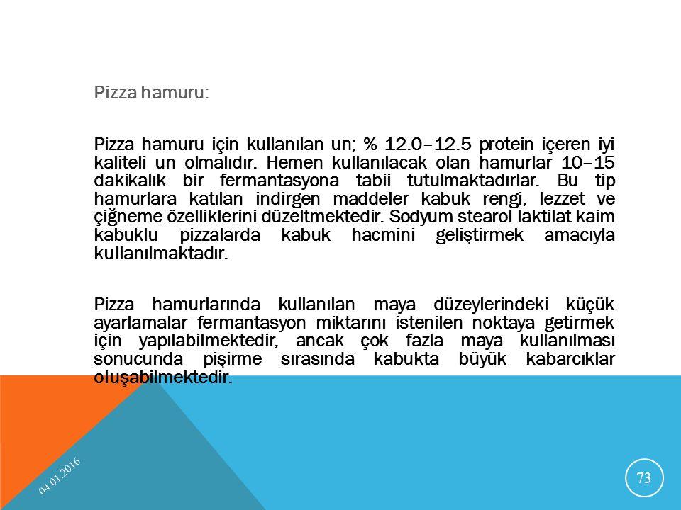 Pizza hamuru: Pizza hamuru için kullanılan un; % 12. 0–12
