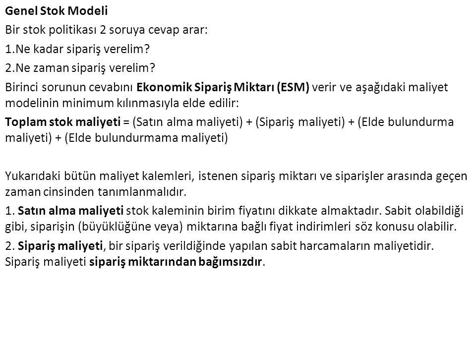 Genel Stok Modeli Bir stok politikası 2 soruya cevap arar: 1.Ne kadar sipariş verelim 2.Ne zaman sipariş verelim