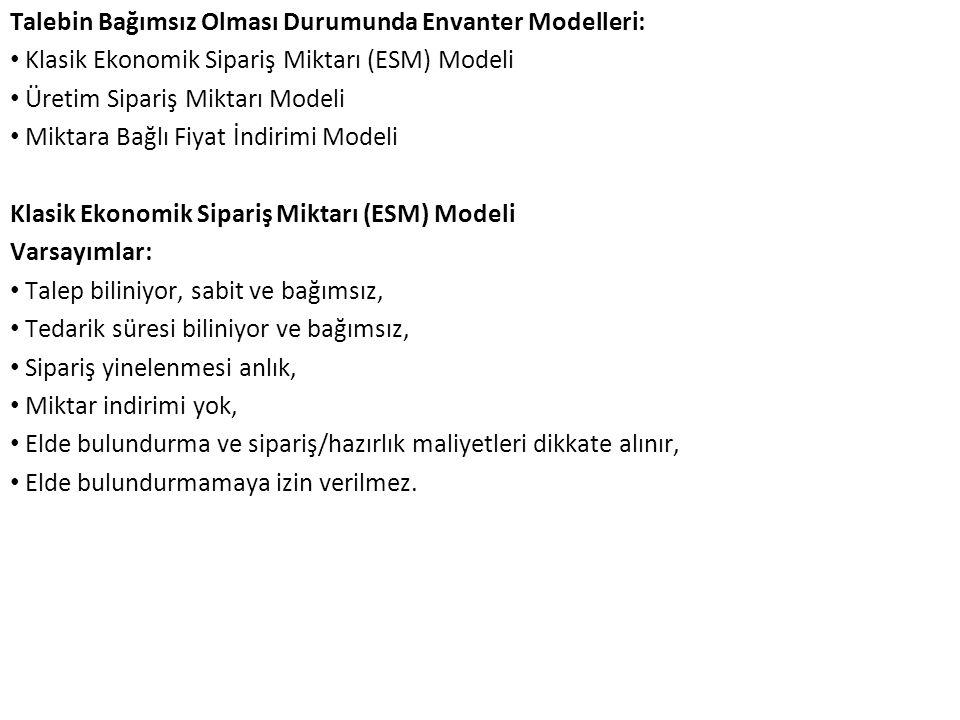 Talebin Bağımsız Olması Durumunda Envanter Modelleri: