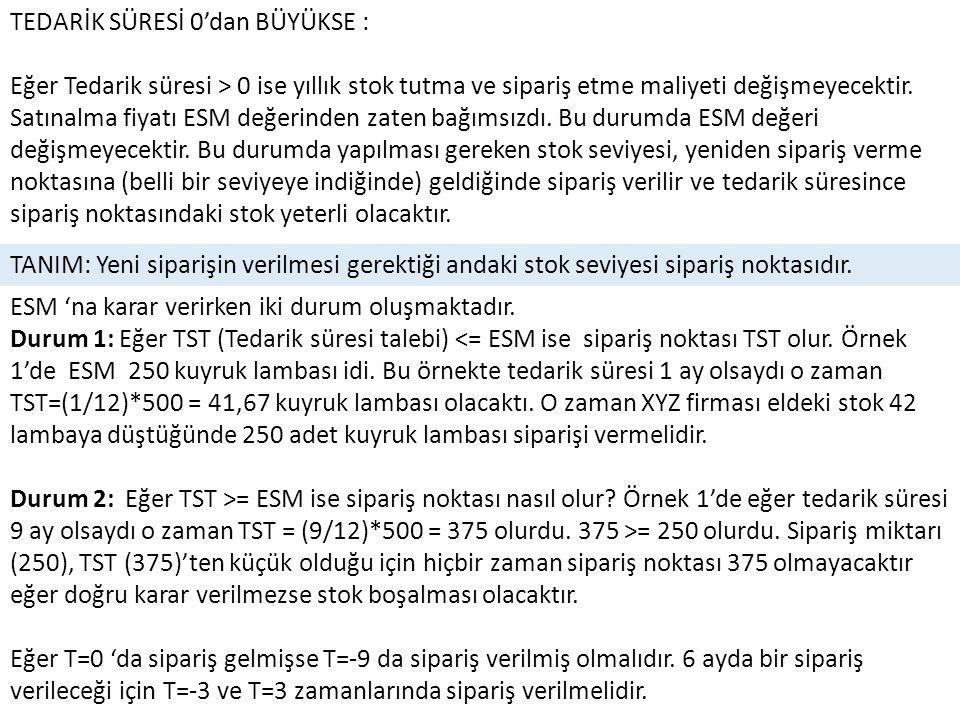 TEDARİK SÜRESİ 0'dan BÜYÜKSE :