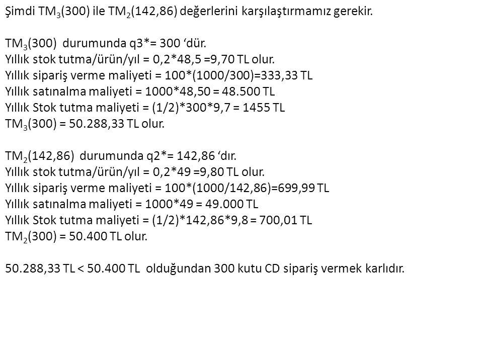 Şimdi TM3(300) ile TM2(142,86) değerlerini karşılaştırmamız gerekir.