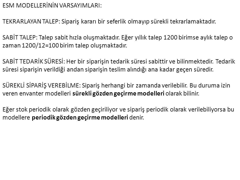ESM MODELLERİNİN VARSAYIMLARI: