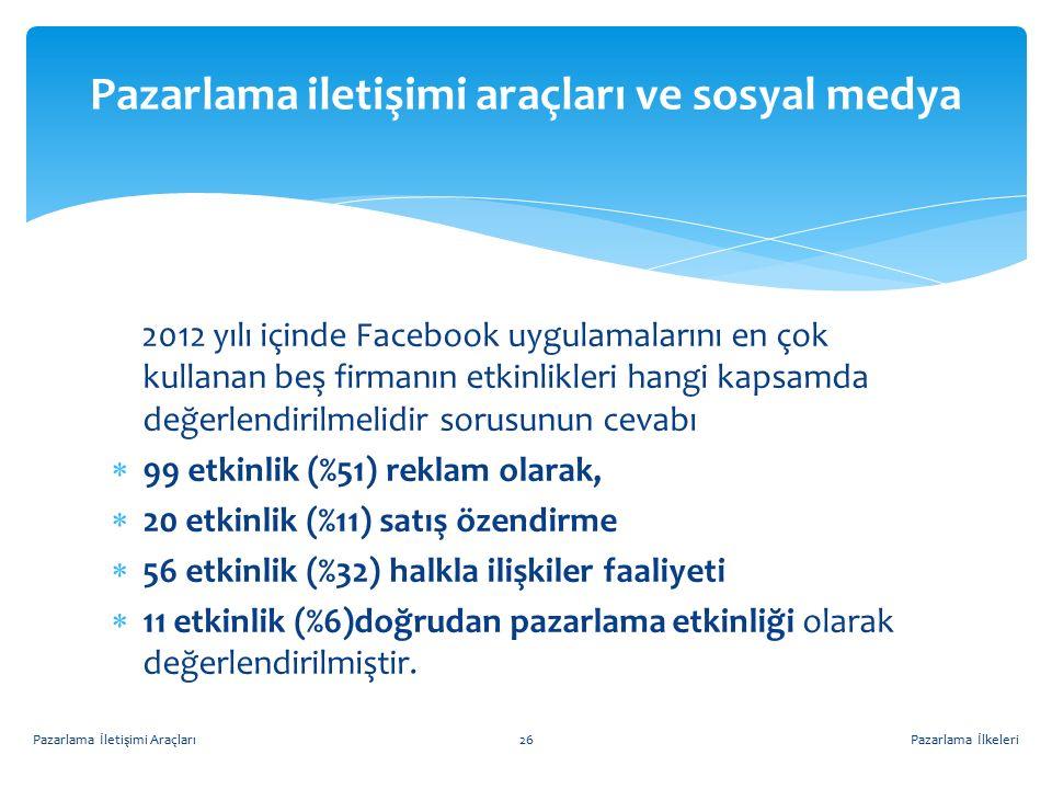 Pazarlama iletişimi araçları ve sosyal medya