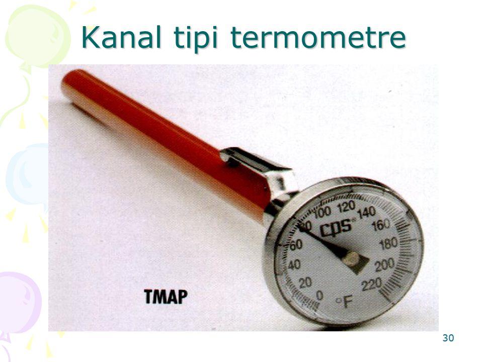 Kanal tipi termometre