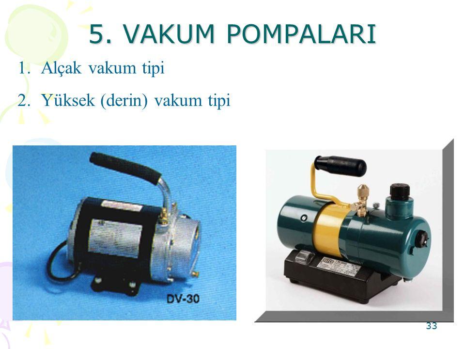 5. VAKUM POMPALARI Alçak vakum tipi Yüksek (derin) vakum tipi