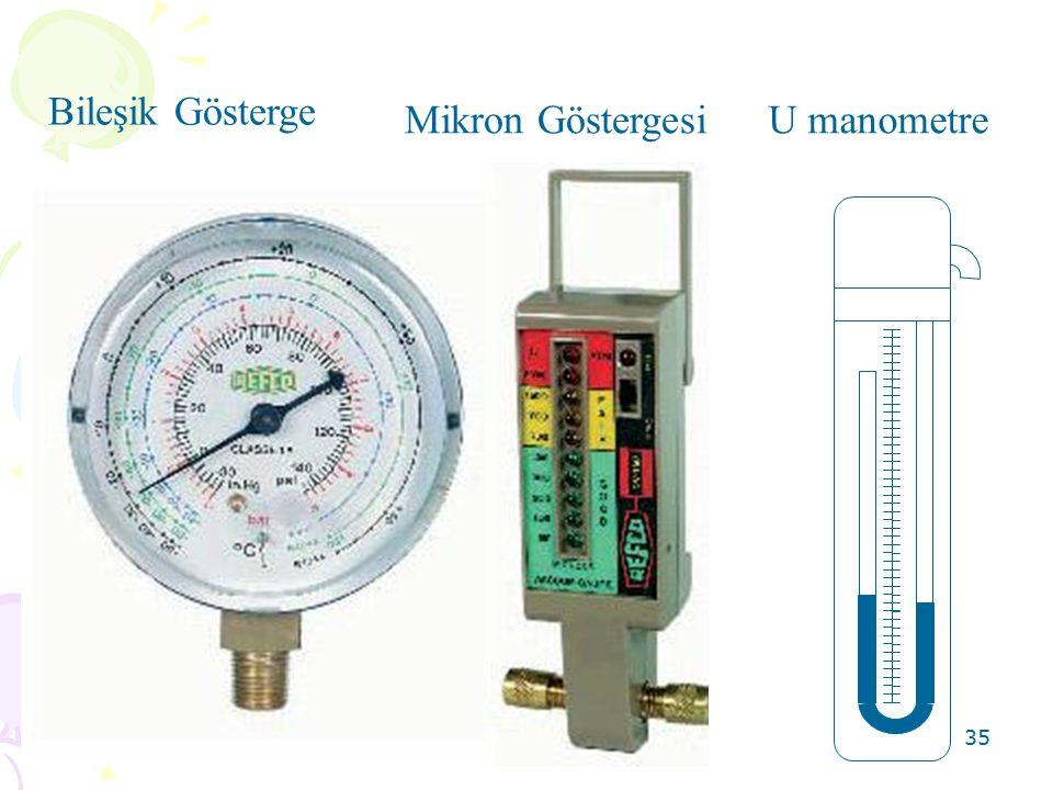 Bileşik Gösterge Mikron Göstergesi U manometre