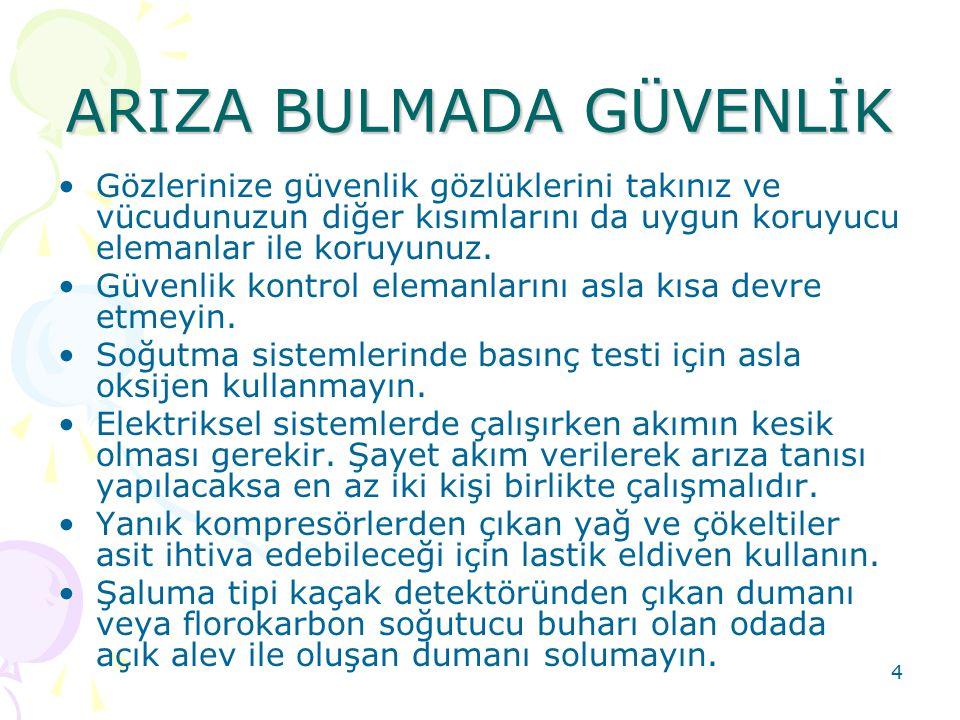 ARIZA BULMADA GÜVENLİK
