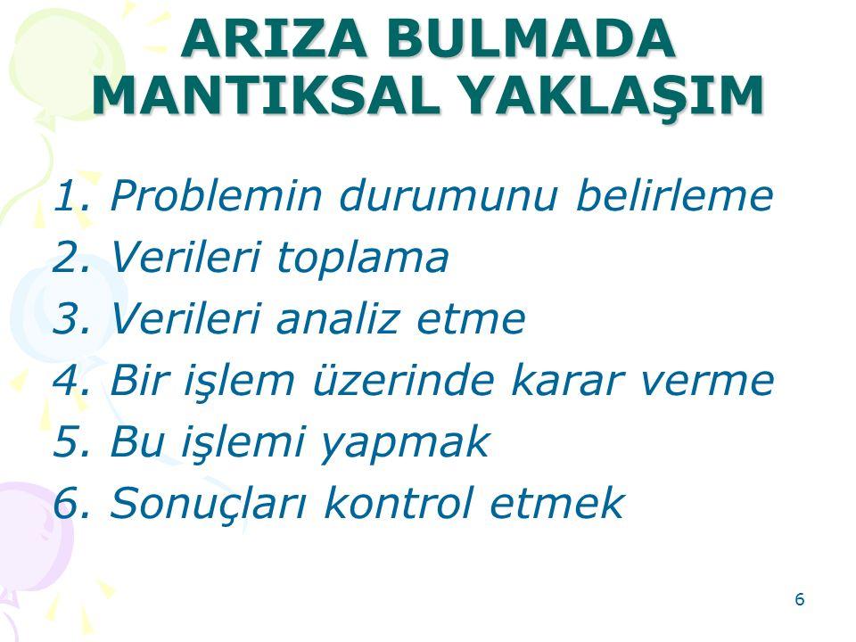 ARIZA BULMADA MANTIKSAL YAKLAŞIM