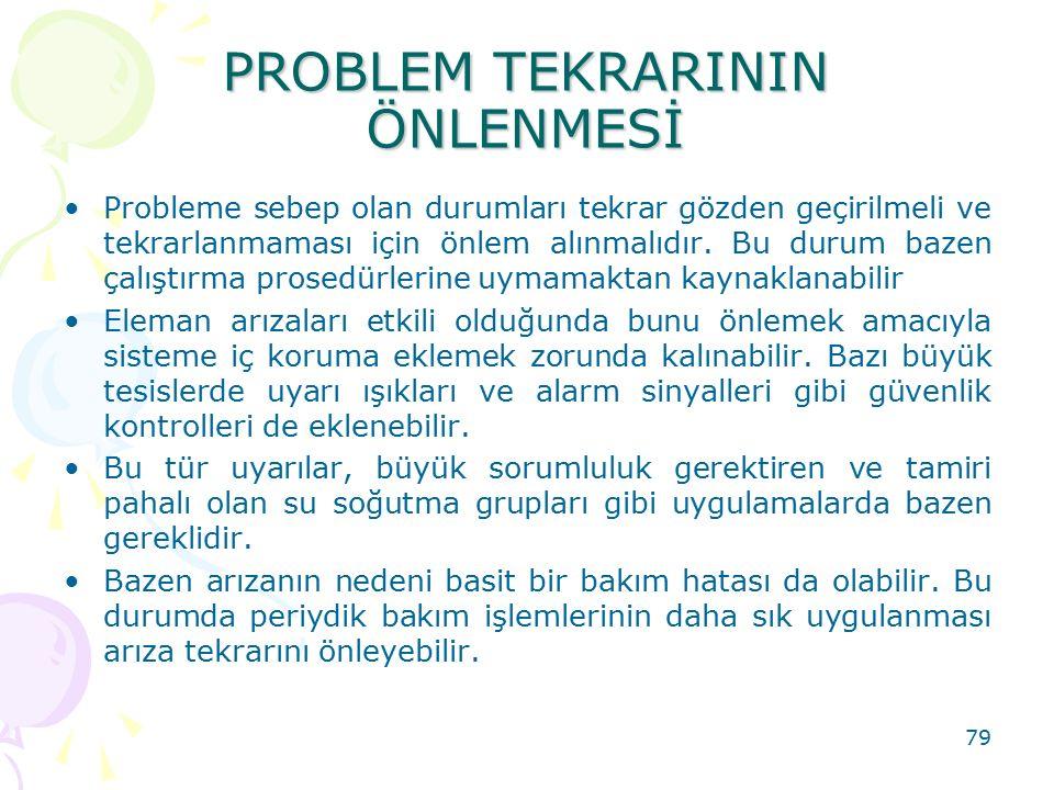 PROBLEM TEKRARININ ÖNLENMESİ