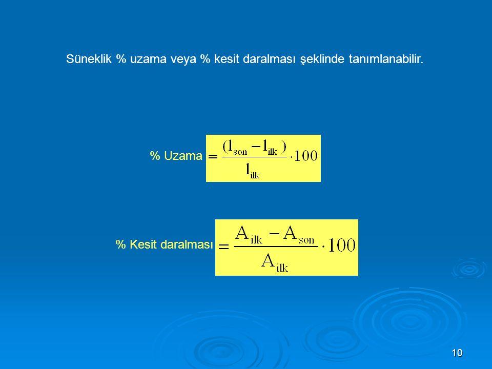 Süneklik % uzama veya % kesit daralması şeklinde tanımlanabilir.
