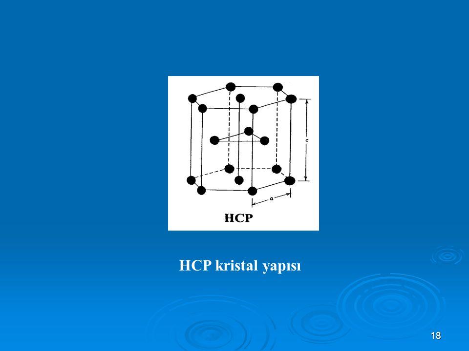 HCP kristal yapısı