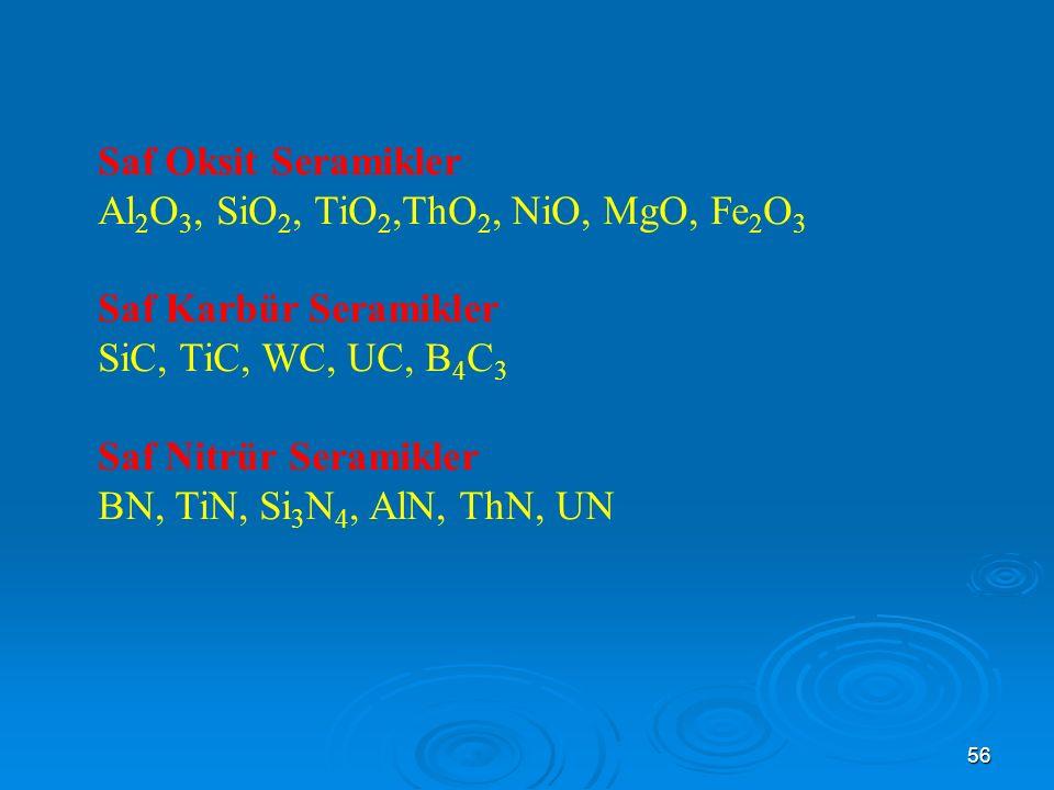Saf Oksit Seramikler Al2O3, SiO2, TiO2,ThO2, NiO, MgO, Fe2O3. Saf Karbür Seramikler. SiC, TiC, WC, UC, B4C3.