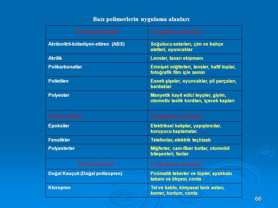 Bazı polimerlerin uygulama alanları