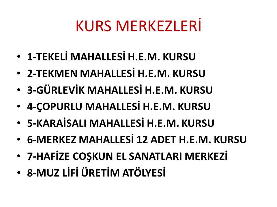 KURS MERKEZLERİ 1-TEKELİ MAHALLESİ H.E.M. KURSU