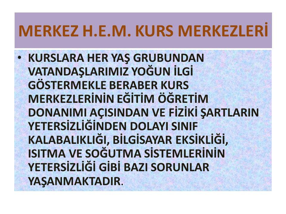 MERKEZ H.E.M. KURS MERKEZLERİ