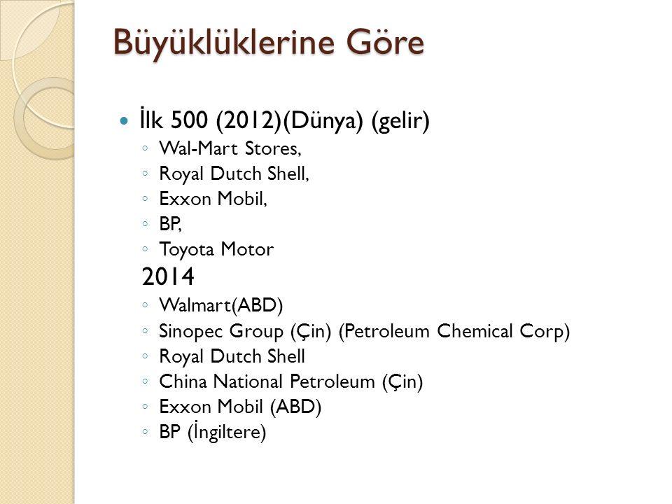 Büyüklüklerine Göre 2014 İlk 500 (2012)(Dünya) (gelir)