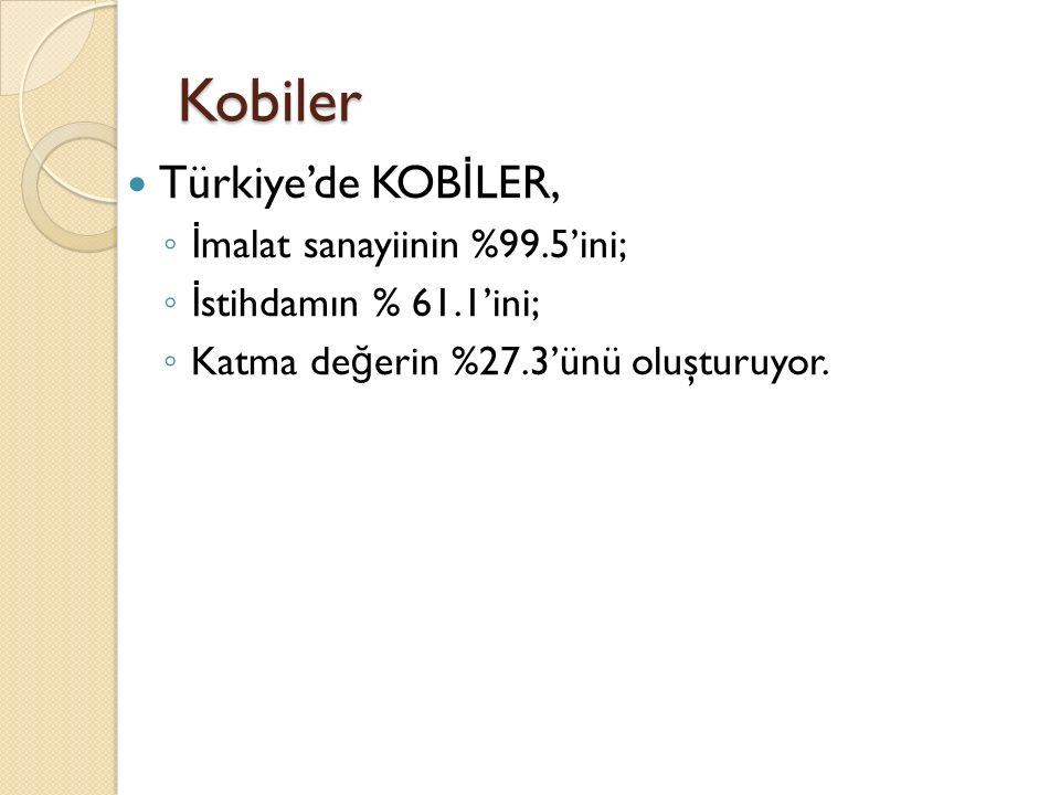 Kobiler Türkiye'de KOBİLER, İmalat sanayiinin %99.5'ini;