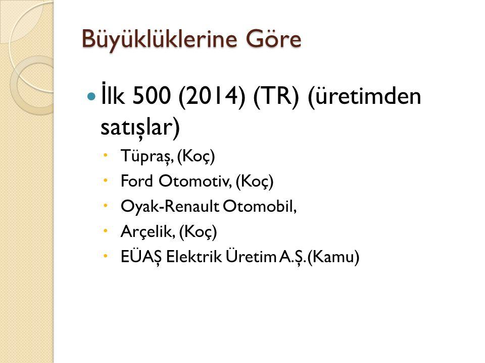 Büyüklüklerine Göre İlk 500 (2014) (TR) (üretimden satışlar)