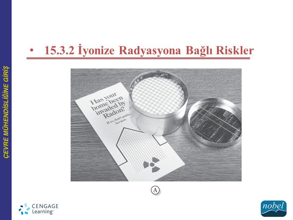 15.3.2 İyonize Radyasyona Bağlı Riskler