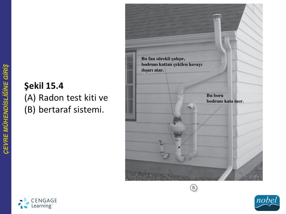 Şekil 15.4 Radon test kiti ve bertaraf sistemi.
