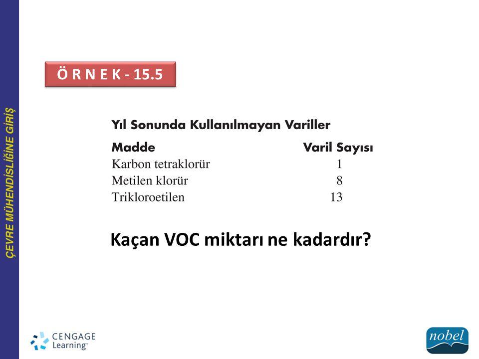 Kaçan VOC miktarı ne kadardır