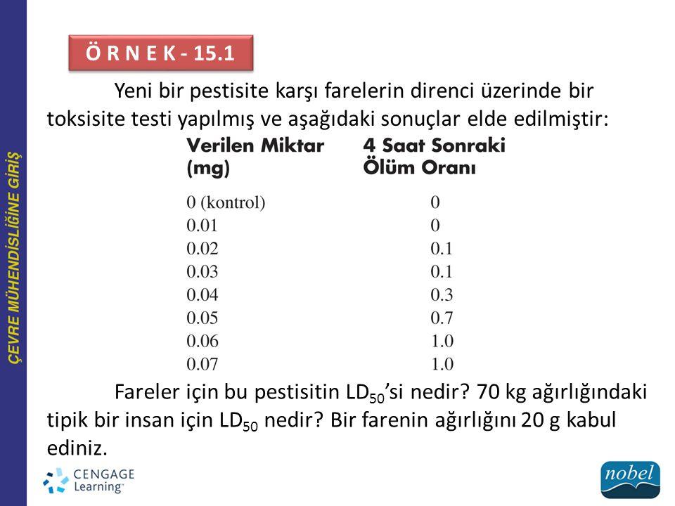 Ö R N E K - 15.1 Yeni bir pestisite karşı farelerin direnci üzerinde bir toksisite testi yapılmış ve aşağıdaki sonuçlar elde edilmiştir:
