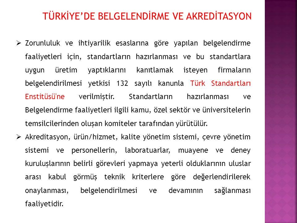 TÜRKİYE'DE BELGELENDİRME VE AKREDİTASYON