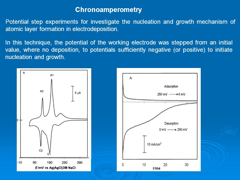 Chronoamperometry Potential step experiments for investigate the nucleation and growth mechanism of atomic layer formation in electrodeposition.