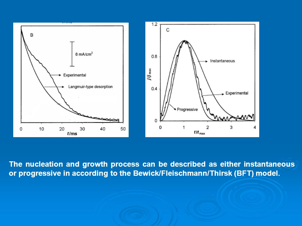 The nucleation and growth process can be described as either instantaneous or progressive in according to the Bewick/Fleischmann/Thirsk (BFT) model.