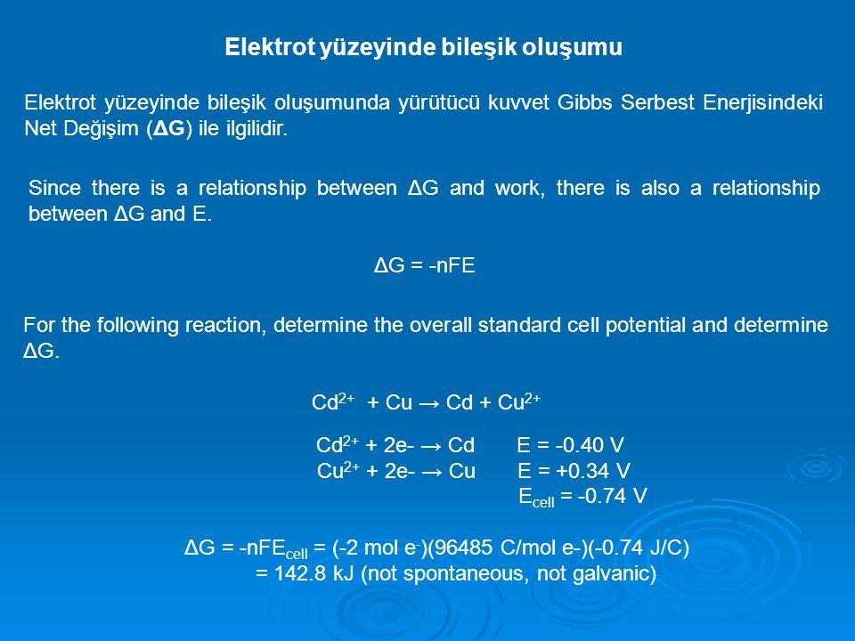 Elektrot yüzeyinde bileşik oluşumu
