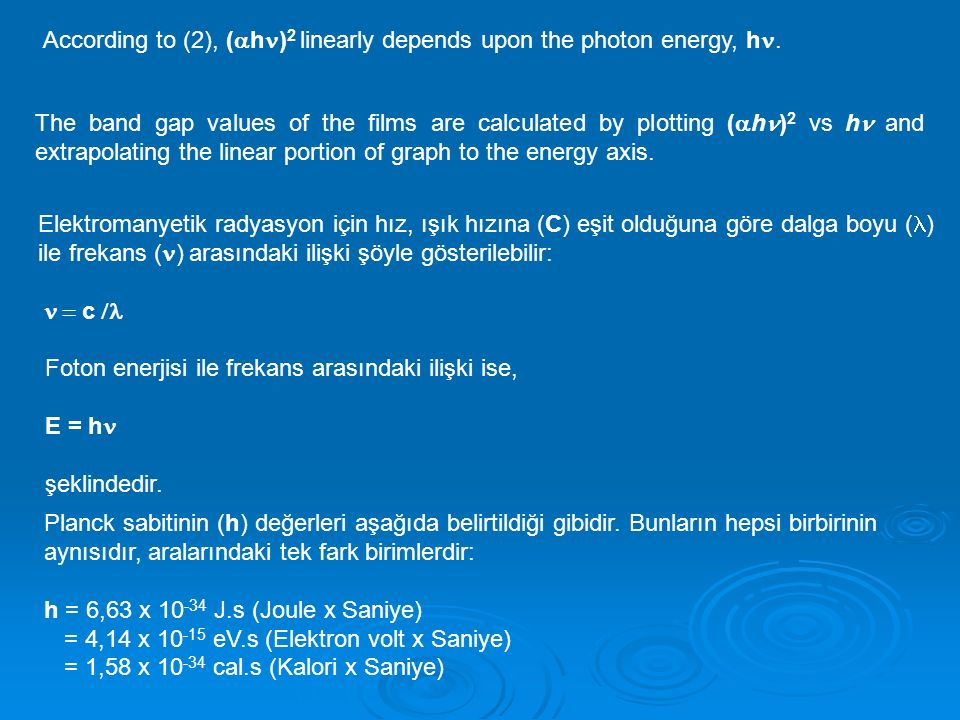 According to (2), (ahn)2 linearly depends upon the photon energy, hn.