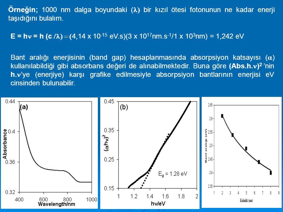 Örneğin; 1000 nm dalga boyundaki (l) bir kızıl ötesi fotonunun ne kadar enerji taşıdığını bulalım.