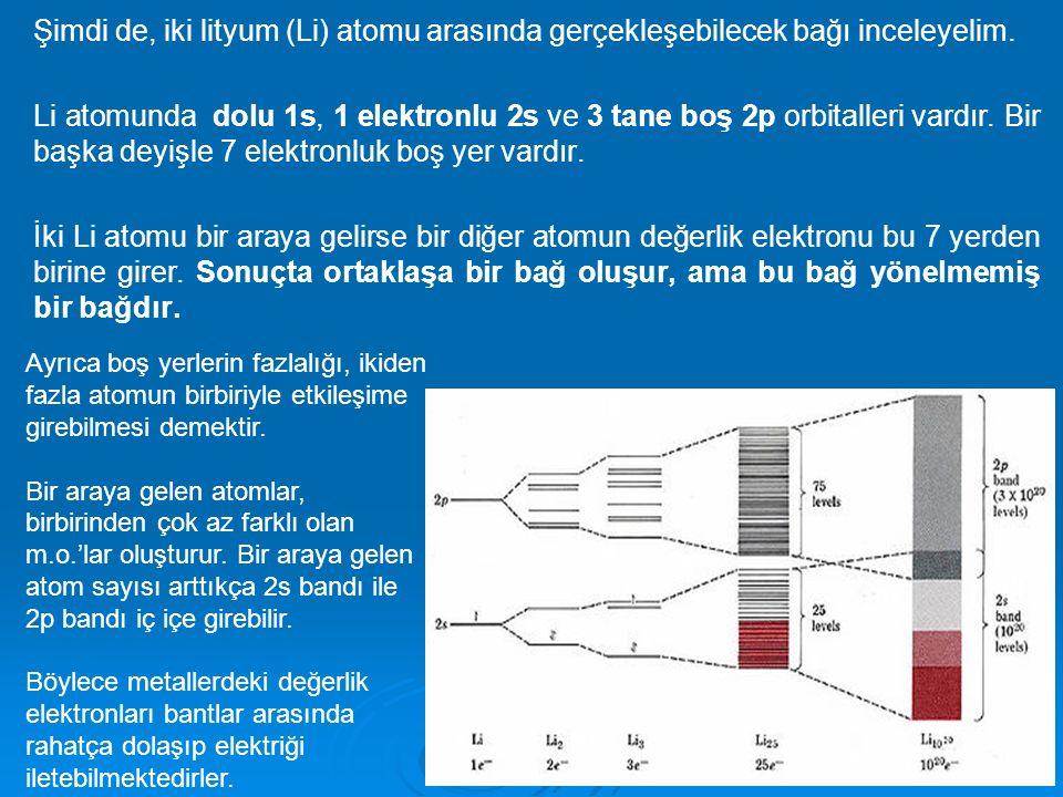 Şimdi de, iki lityum (Li) atomu arasında gerçekleşebilecek bağı inceleyelim.
