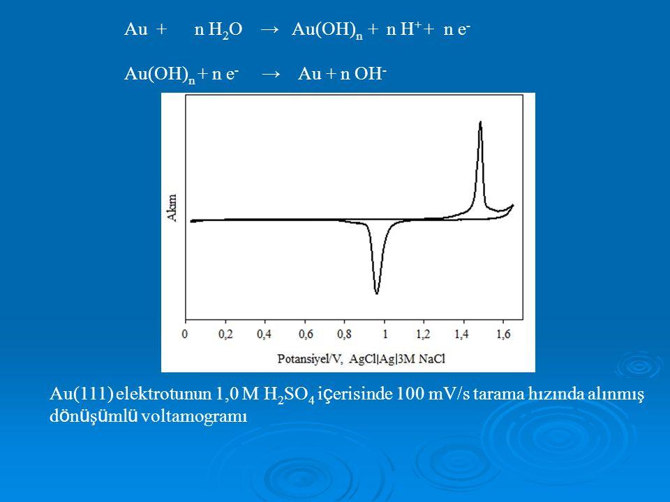 Au + n H2O → Au(OH)n + n H+ + n e-