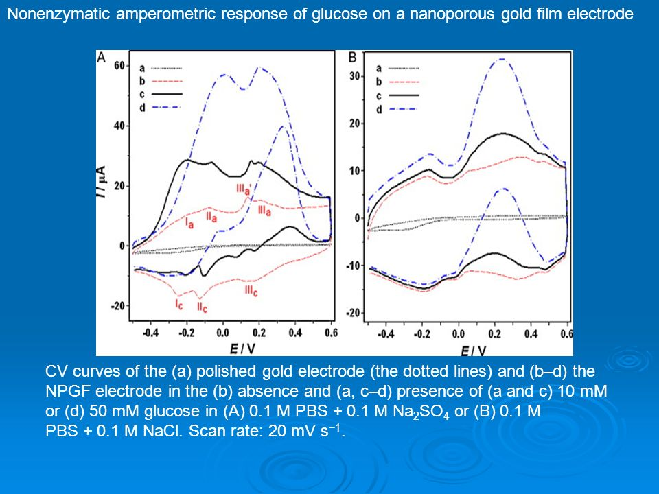 Nonenzymatic amperometric response of glucose on a nanoporous gold film electrode