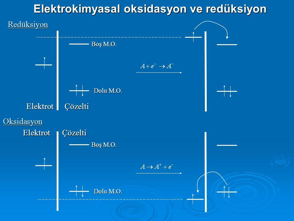 Elektrokimyasal oksidasyon ve redüksiyon