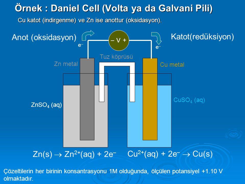Örnek : Daniel Cell (Volta ya da Galvani Pili)