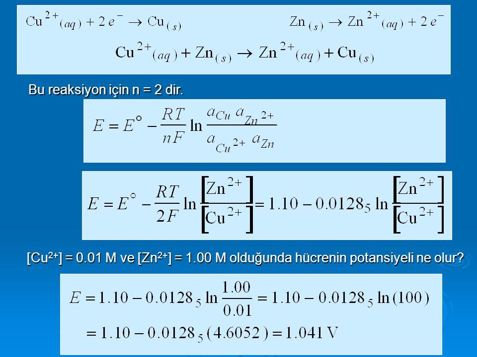 Bu reaksiyon için n = 2 dir.
